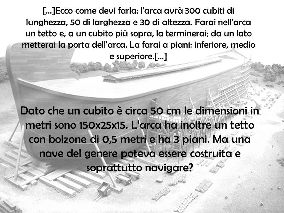 […]Ecco come devi farla: l arca avrà 300 cubiti di lunghezza, 50 di larghezza e 30 di altezza. Farai nell arca un tetto e, a un cubito più sopra, la terminerai; da un lato metterai la porta dell arca. La farai a piani: inferiore, medio e superiore.[…]